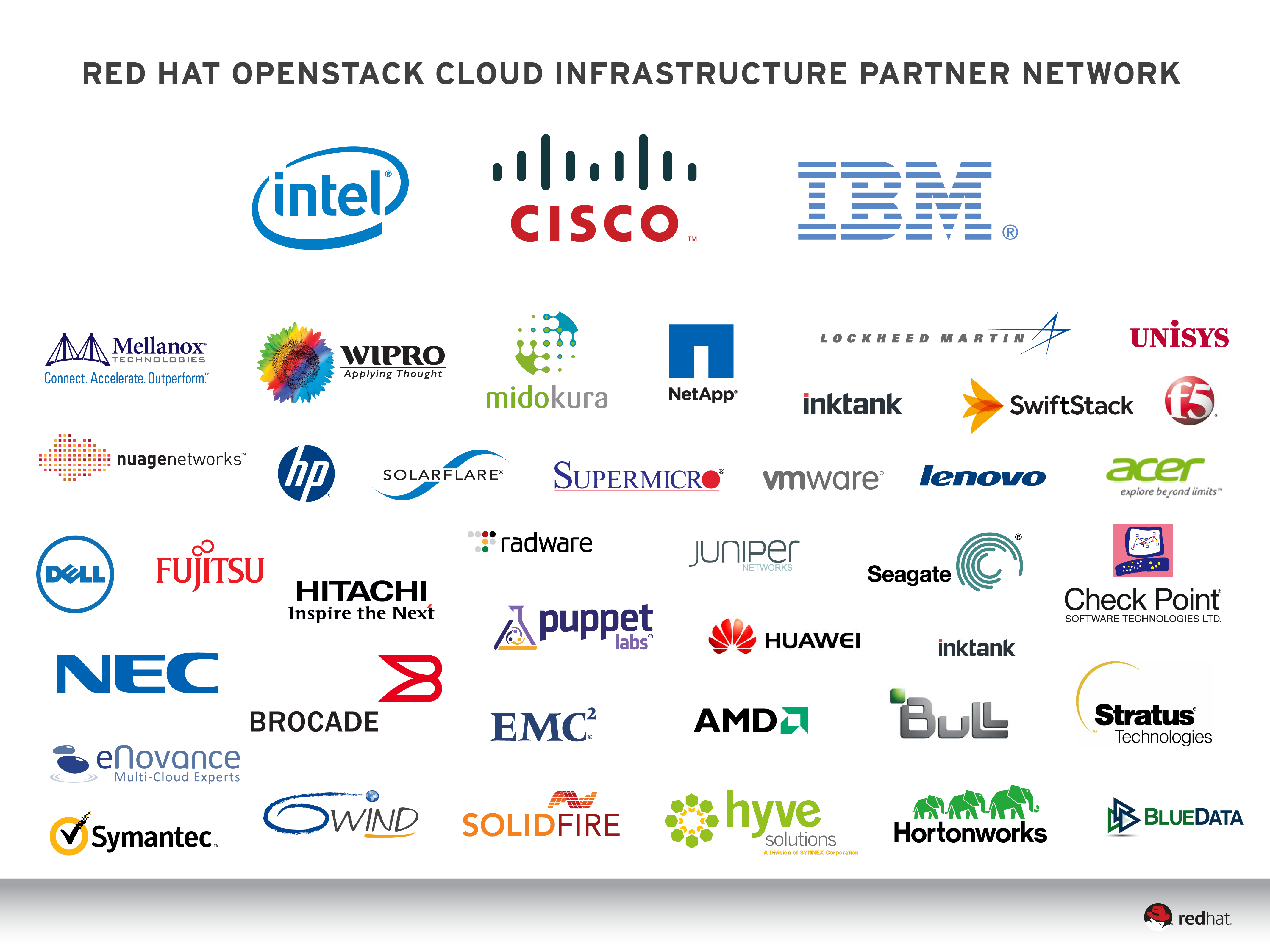 The 4th Tenet Of Openstack Open Source Projects Are Not